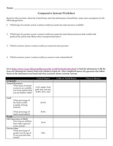 Comparative Systems Worksheet Graphic Organizer