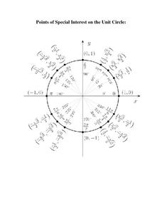 Unit Circle Trigonometry Lesson Plans & Worksheets