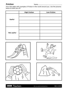 Friction 3rd  4th Grade Worksheet  Lesson Planet