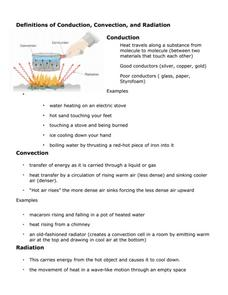 Definitions of Conduction, Convection, and Radiation Worksheet