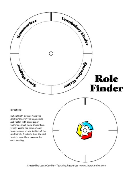 Literature Circle Role Finder Printables & Template for