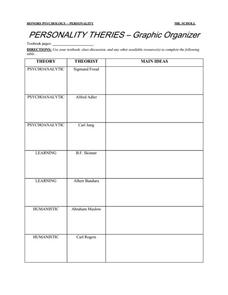 Personality Theories - Graphic Organizer Graphic Organizer