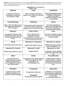 Literature Terms Activity Activities & Project