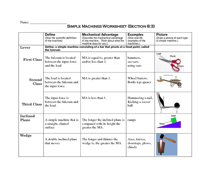 Mechanical Advantage Of Simple Machines Worksheet Photos ...