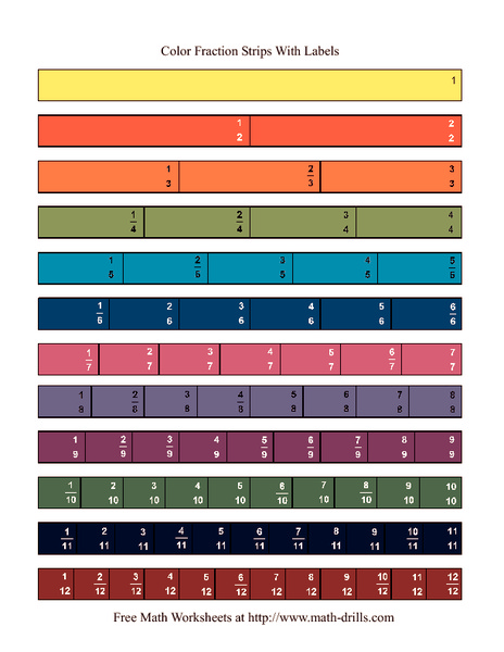 picture regarding Free Printable Fraction Strips titled Coloration Portion Strips With Labels Printables Template for