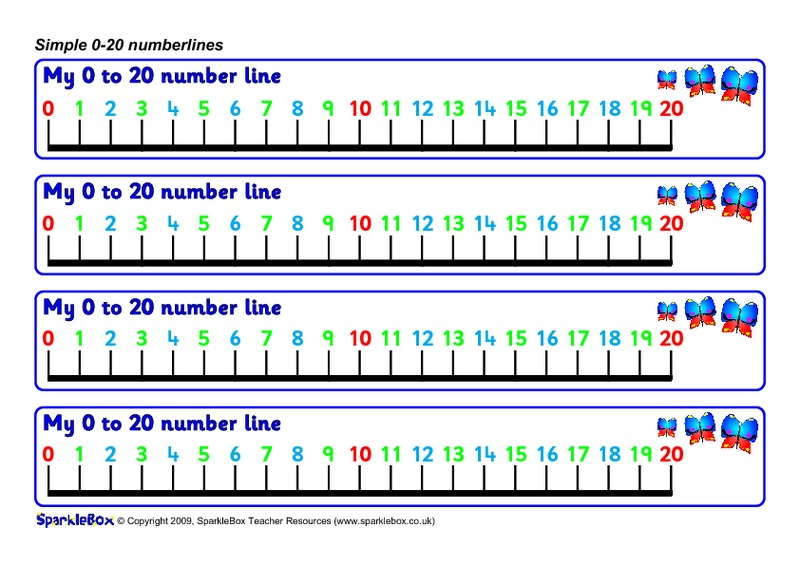 It's just a graphic of Declarative Number Line to 20 Printable
