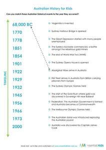 Australian History for Kids 2nd - 6th Grade Worksheet | Lesson Planet