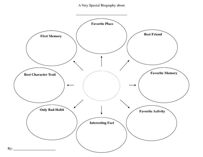 A Very Special Biography About _________ Graphic Organizer