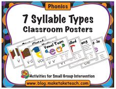 7 Syllable Types - Classroom Posters Printables & Template
