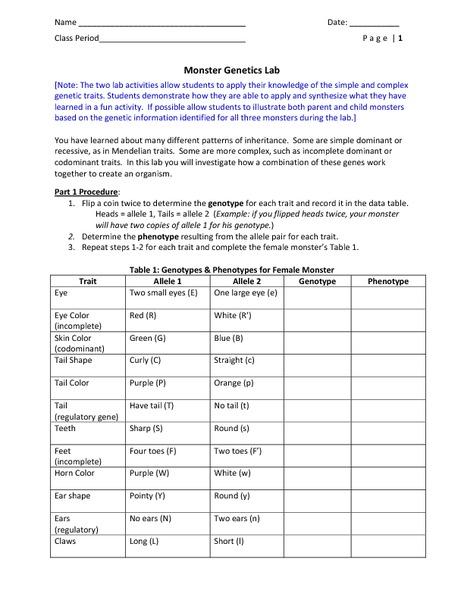 Monster Genetics Lab Lab Resource for 6th - 10th Grade ...