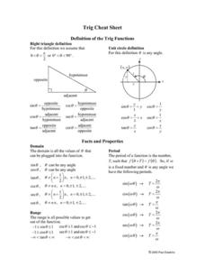 Trig Cheat Sheet Printables & Template