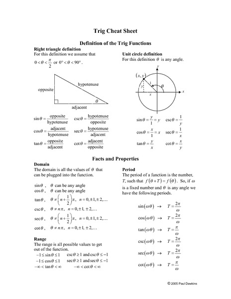 Trig cheat sheet printables template for 10th 12th grade