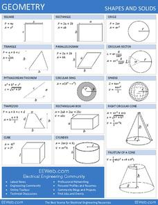 Geometry: Shapes and Solids Handouts & Reference