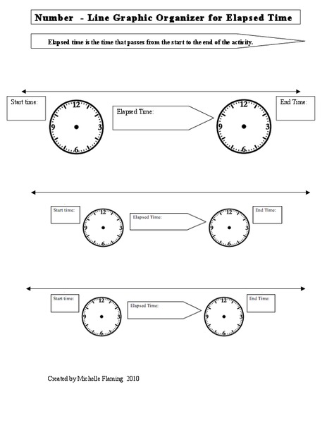 Number Line Graphic Organizer for Elapsed Time Graphic Organizer