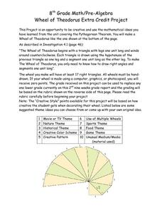 Wheel of Theodorus Extra Credit Project Activities & Project