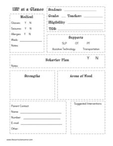 iep at a glance printables template for kindergarten 12th grade