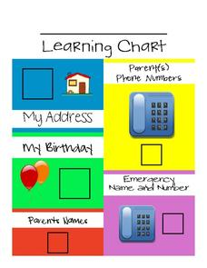 Children's Learning Chart Printables & Template