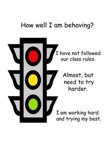 How Well Am I Behaving? Printables & Template