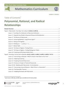 Polynomial, Rational, and Radical Relationships Worksheet