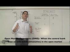 Money Market and FED Tools (Monetary Policy) Video