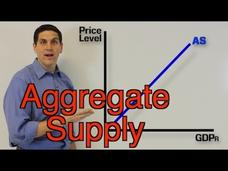 Aggregate Supply Practice Video