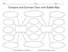 Compare and Contrast Chart with Bubble Map Graphic Organizer