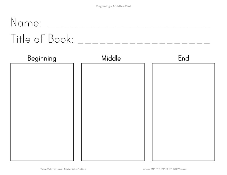 Beginning-Middle-End Chart Graphic Organizer