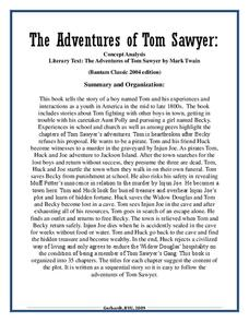 the adventures of tom sawyer concept analysis th th grade  the adventures of tom sawyer concept analysis activities project