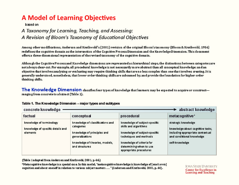 A Model of Learning Objectives (Revision of Bloom's Taxonomy) Handouts & Reference
