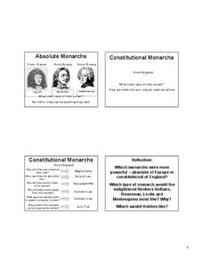 Absolute Monarchs and Constitutional Monarchs Lesson Plan