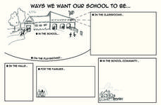 Ways We Want Our School to Be... Printables & Template