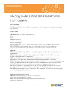 Ratios and Proportional Relationship Lesson Plan