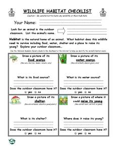 Wildlife Habitat Checklist Worksheet