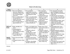 Healthy Living Skills Rubrics Professional Document