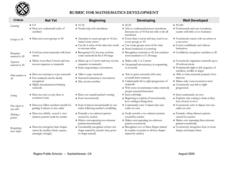 Rubric for Mathematics Development Rubric