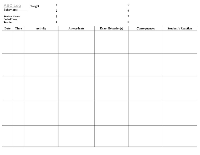 Antecedent Behavior Consequence Log Abc Chart Printables Template