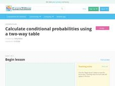 Calculate Conditional Probabilities Using a Two-Way Table Lesson Plan