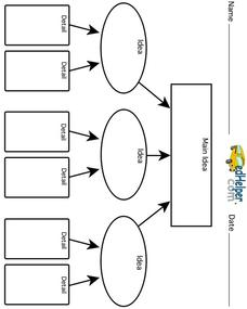 Main Idea Three Ideas and Details Graphic Organizer