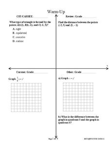 Conics Introduction and Parabolas Lesson Plan