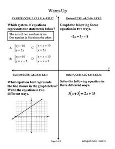 Graphing Systems Lesson Plan