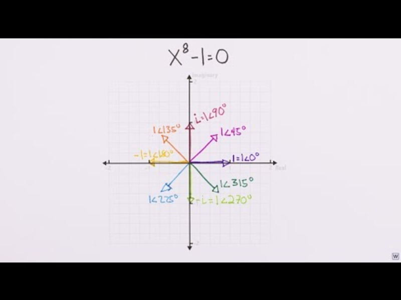 Imaginary Numbers Are Real (Part 8: Math Wizardry) Video