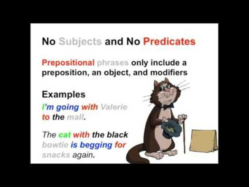 Prepositional Phrases | Parts of Speech App Video