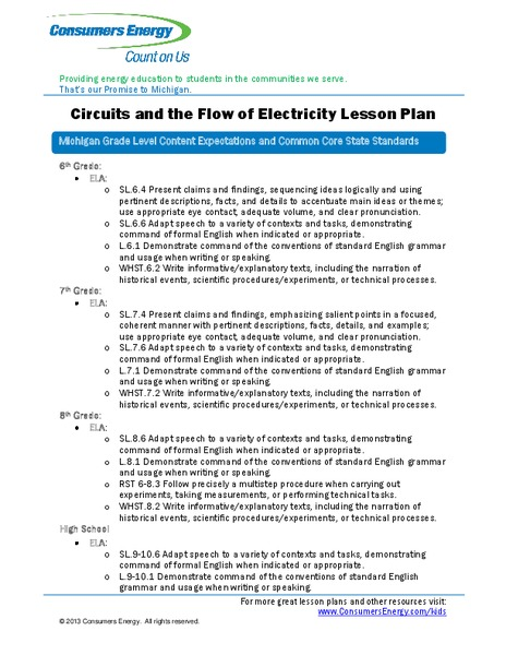 Circuits and the Flow of Electricity Lesson Plan Lesson Plan