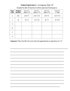 Student Exploration: Transformation of Functions Worksheet