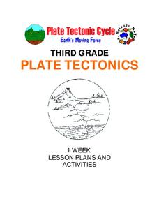 Plate Tectonics: Third Grade Lesson Plans and Activities Unit