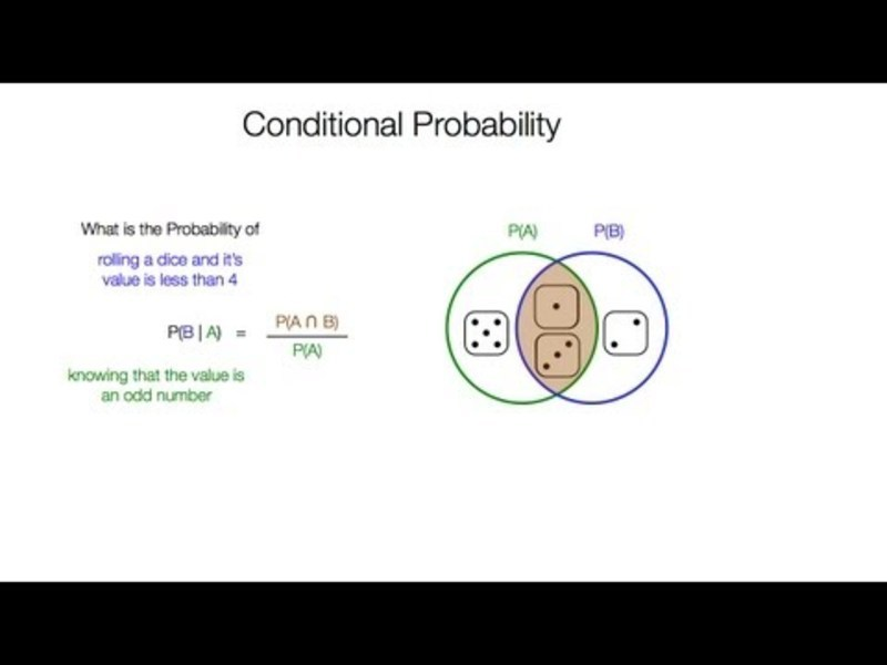 How to Calculate Conditional Probability Video