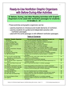 Before, During, and After Reading Activities Lesson Plan