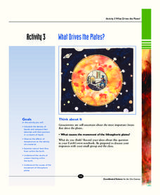 What Drives the Plates? Activities & Project