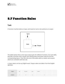 Function Rules Lesson Plan