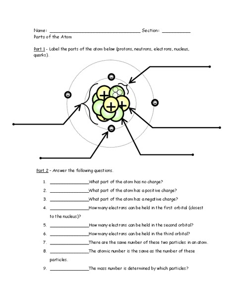 Parts of the Atom Worksheet for 7th - 11th Grade | Lesson Planet